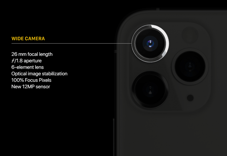 Apple iPhone 11 Pro - Wide Camera lens